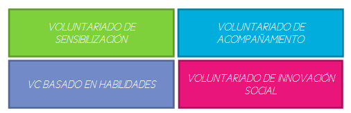 voluntariado_corporativo_inclusion_social